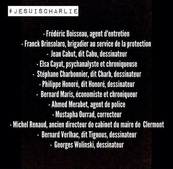 Les victimes de l'attentat de Charlie Hebdo
